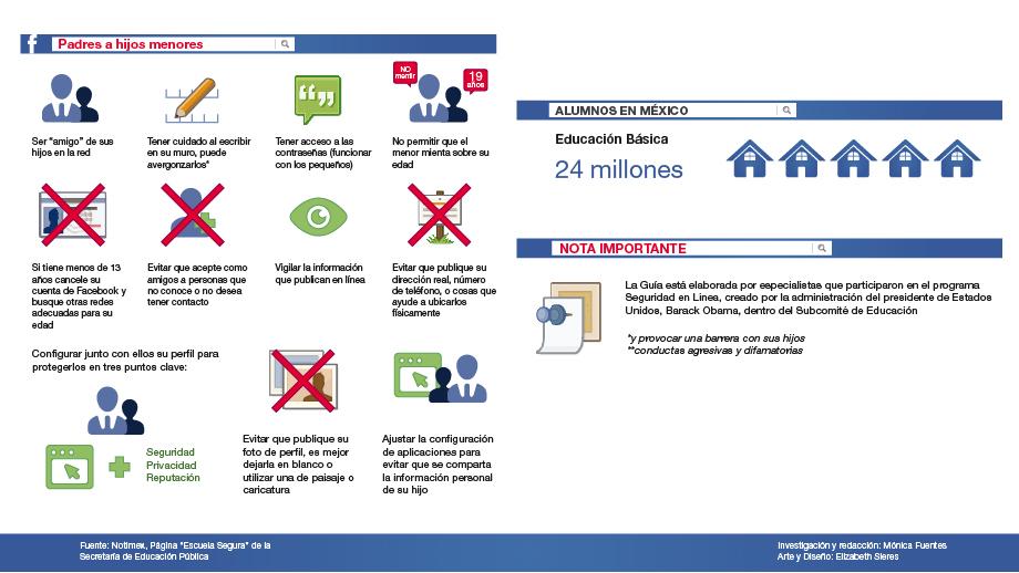 Guía para el uso seguro de Facebook